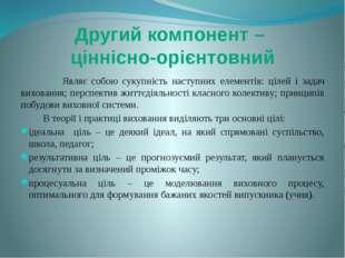 Являє собою сукупність наступних елементів: цілей і задач виховання; перспек
