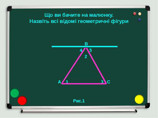 Що ви бачите на малюнку. Назвіть всі відомі геометричні фігури B 4 5 2 A 1 3...