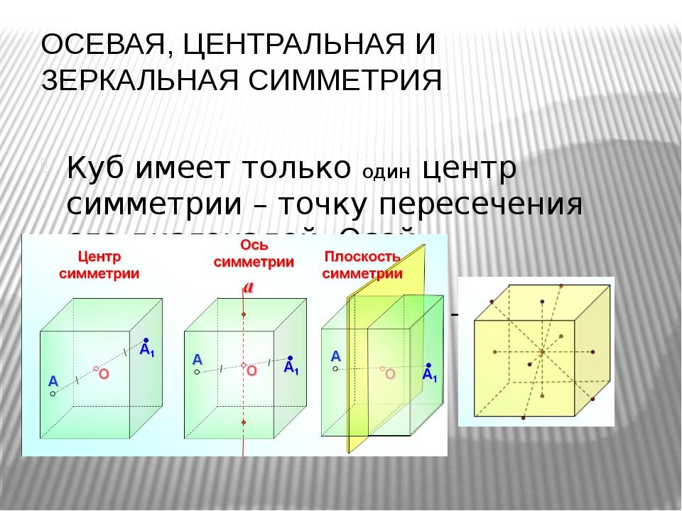 ОСЕВАЯ, ЦЕНТРАЛЬНАЯ И ЗЕРКАЛЬНАЯ СИММЕТРИЯ Куб имеет только один центр симмет...