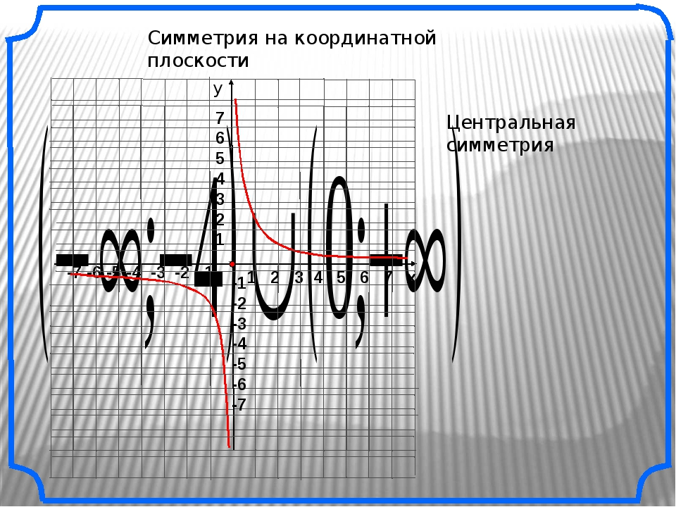 у Симметрия на координатной плоскости Центральная симметрия