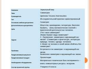 I. Паспорт проекта Название Зеркальный мир Тема Симметрия Руководитель Цветко