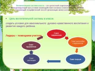 Воспитательная система класса – это целостный социальный организм, функционир