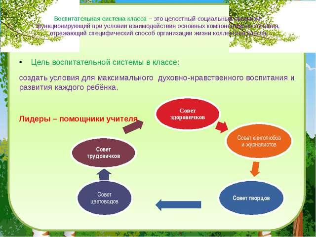 Воспитательная система класса – это целостный социальный организм, функционир...