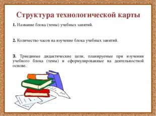 Структура технологической карты 1. Название блока (темы) учебных занятий. 2.