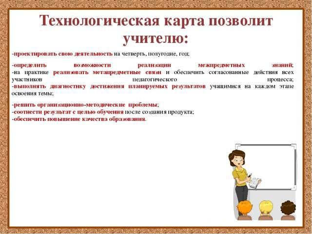 Технологическая карта позволит учителю: -проектировать свою деятельность на ч...