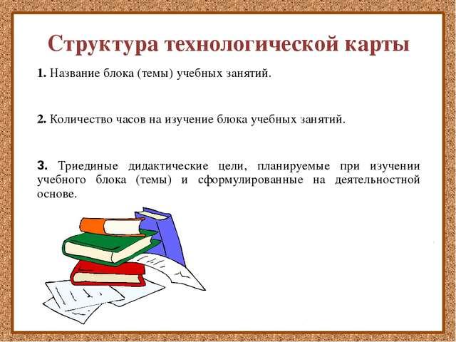 Структура технологической карты 1. Название блока (темы) учебных занятий. 2....
