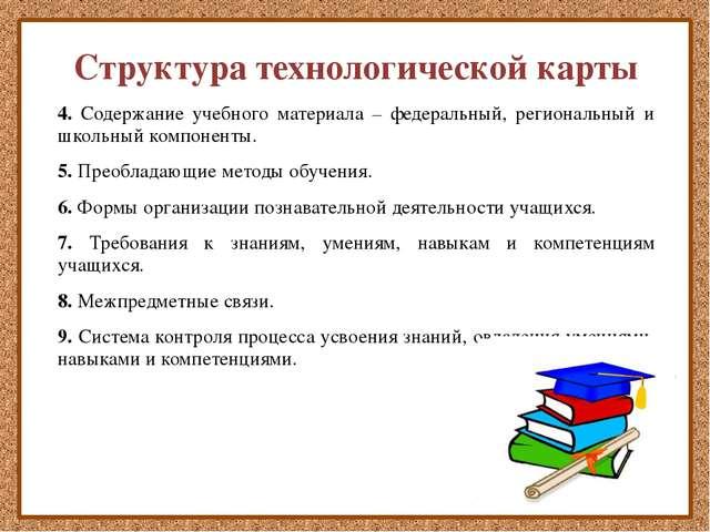 Структура технологической карты 4. Содержание учебного материала – федеральны...