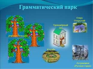 Деревья Познаний Аттракцион «Русские горки» Озеро Открытий Клумба Превращений