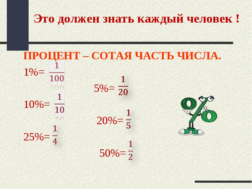 Это должен знать каждый человек ! ПРОЦЕНТ – СОТАЯ ЧАСТЬ ЧИСЛА. 1%= 5%= 10%= 2...