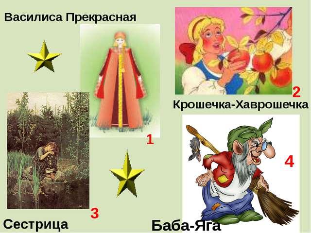 Василиса Прекрасная Крошечка-Хаврошечка Сестрица Алёнушка Баба-Яга 1 2 3 4