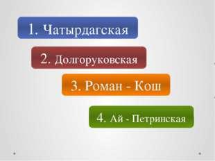 1. Чатырдагская 2. Долгоруковская 3. Роман - Кош 4. Ай - Петринская
