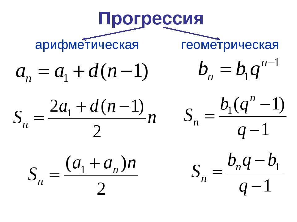 Прогрессия арифметическая геометрическая