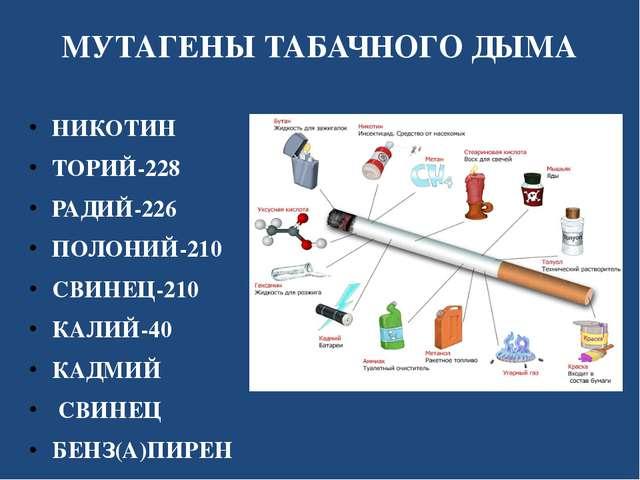 МУТАГЕНЫ ТАБАЧНОГО ДЫМА НИКОТИН ТОРИЙ-228 РАДИЙ-226 ПОЛОНИЙ-210 СВИНЕЦ-210 КА...