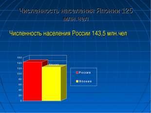 Численность населения Японии 125 млн.чел Численность населения России 143,5 м