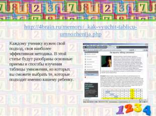 http://4brain.ru/memory/_kak-vyuchit-tablicu-umnozhenija.php Каждому ученику
