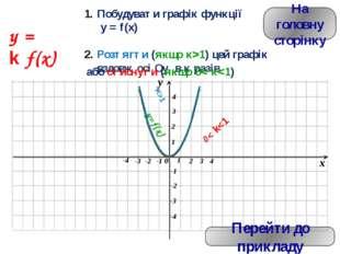 Пустова Ольга Миколаївна Вчитель математики I категорії Навчально-виховний ко