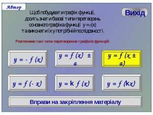 На головну сторінку Перейти до прикладу y = f(x ± a) Побудувати графік функці