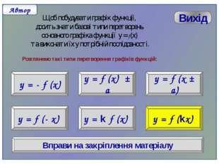 На головну сторінку Перейти до прикладу y = f(- x) Побудувати графік функції