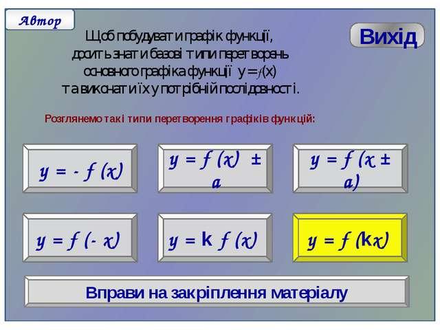 На головну сторінку Перейти до прикладу y = f(- x) Побудувати графік функції...