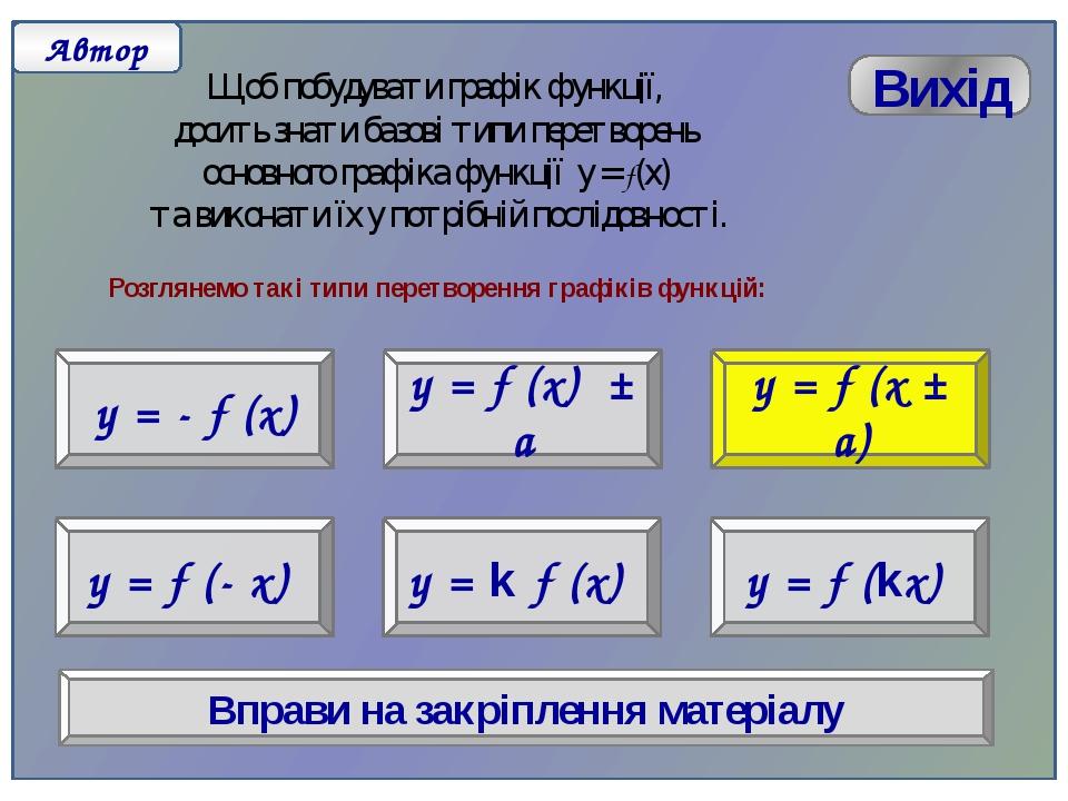 На головну сторінку Перейти до прикладу y = f(x ± a) Побудувати графік функці...