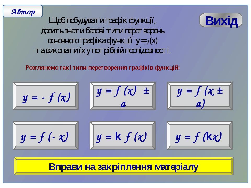 Щоб побудувати графік функції, досить знати базові типи перетворень основног...