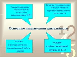 Основные направления деятельности Развитие познавательного интереса учащихся