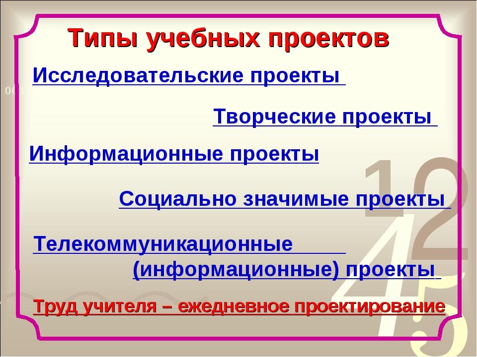 Исследовательские проекты Творческие проекты Информационные проекты Социально...