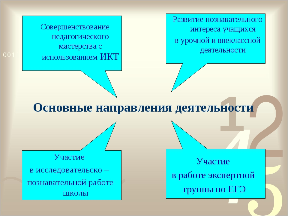 Основные направления деятельности Развитие познавательного интереса учащихся...