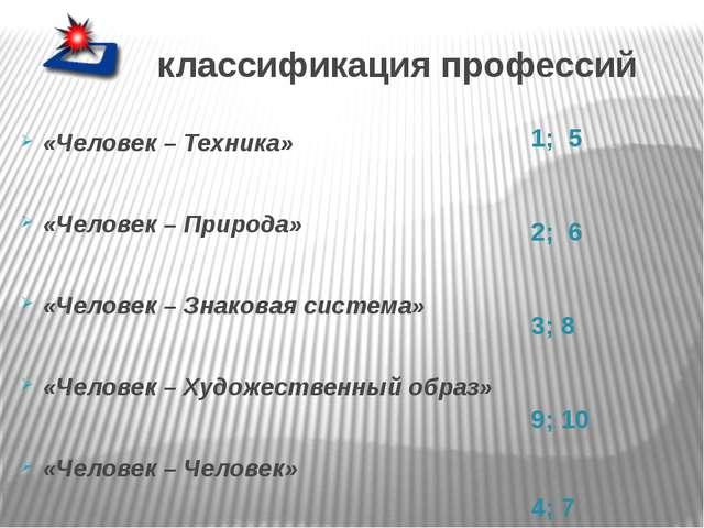 классификация профессий «Человек – Техника» «Человек – Природа» «Человек – З...