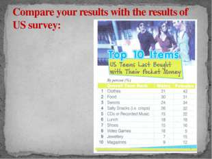 Compare your results with the results of US survey: