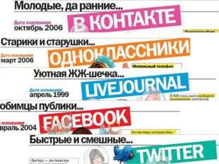 Социальные сети: за и против