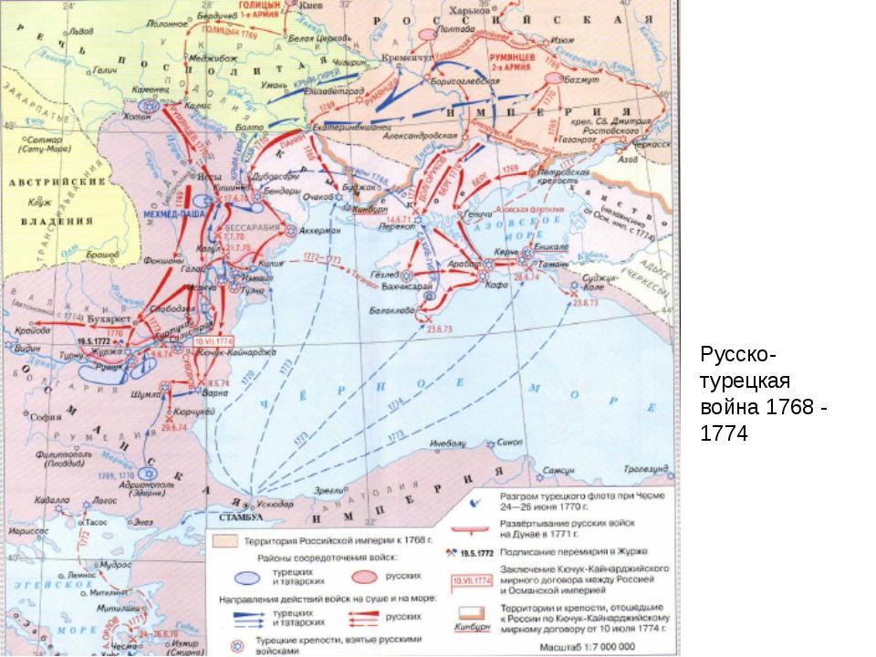 Русско-турецкая война 1768 - 1774