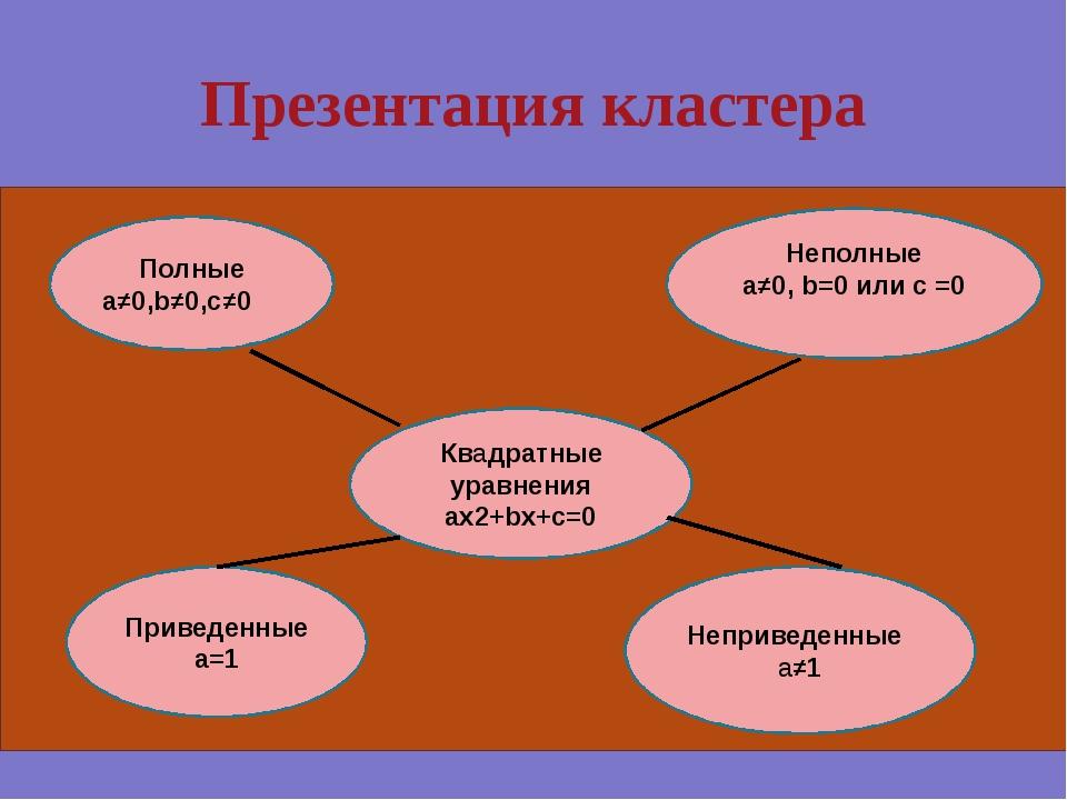 Презентация кластера