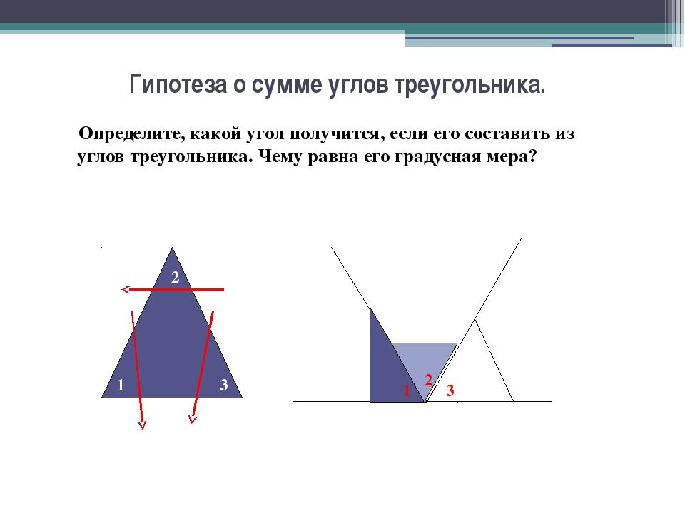 Гипотеза о сумме углов треугольника. Определите, какой угол получится, если е...