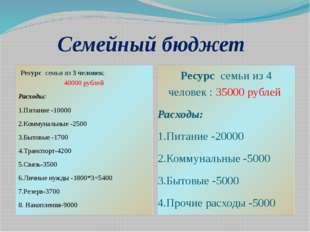 Семейный бюджет Ресурс семьи из 3 человек: 40000 рублей Расходы: 1.Питание -1