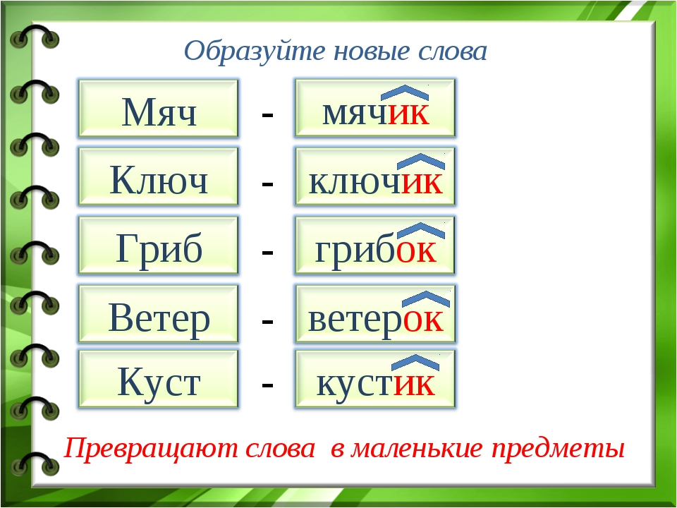 Превращают слова в маленькие предметы Образуйте новые слова - - - - -