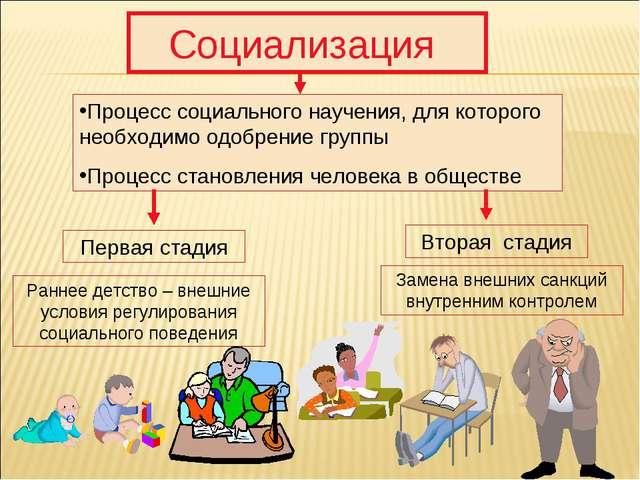 Социализация Процесс социального научения, для которого необходимо одобрение...