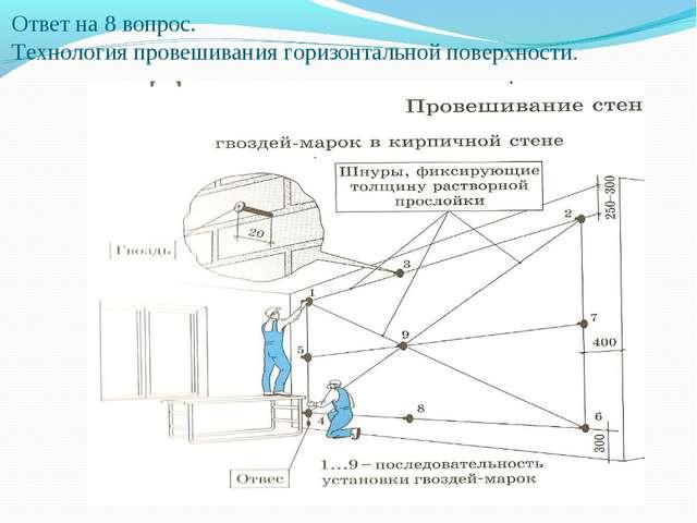 Ответ на 8 вопрос. Технология провешивания горизонтальной поверхности.