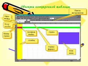 Объекты электронной таблицы Адрес ячейки Номер столбца Номер строки Активная