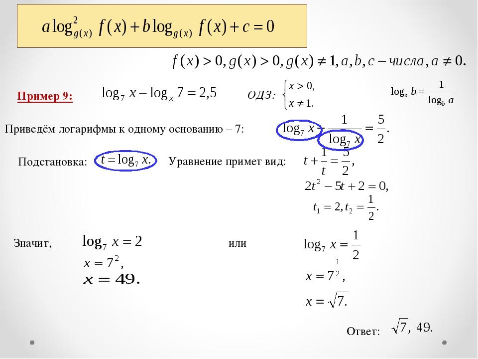 Пример 9: Ответ: ОДЗ: Приведём логарифмы к одному основанию – 7: Подстановка:...