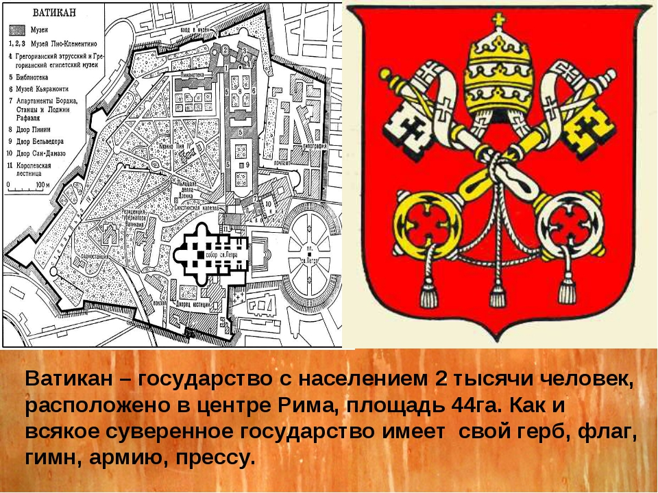 Ватикан – государство с населением 2 тысячи человек, расположено в центре Рим...