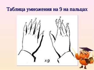 Таблица умножения на 9 на пальцах