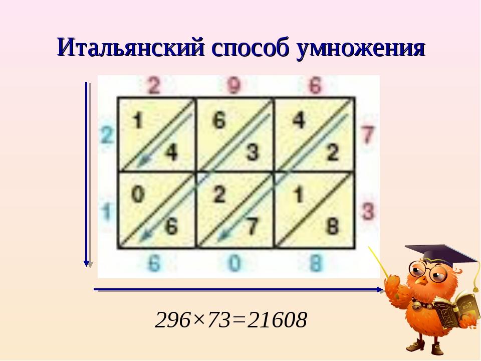 Итальянский способ умножения 296×73=21608
