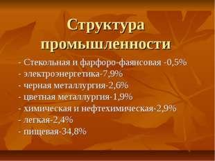 Структура промышленности - Стекольная и фарфоро-фаянсовая -0,5% - электроэнер