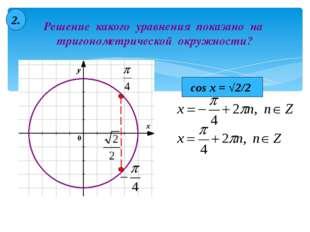 Решение какого уравнения показано на тригонометрической окружности? 2. cos x