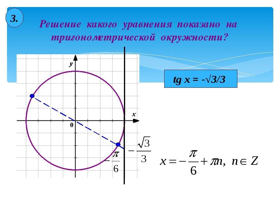 Решение какого уравнения показано на тригонометрической окружности? 3. tg x =...