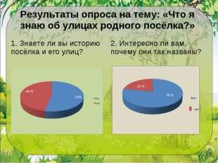 Результаты опроса на тему: «Что я знаю об улицах родного посёлка?» 1. Знаете