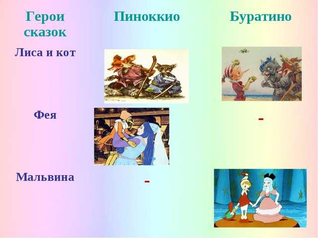 главные герои сказки буратино картинки женские Brubeck