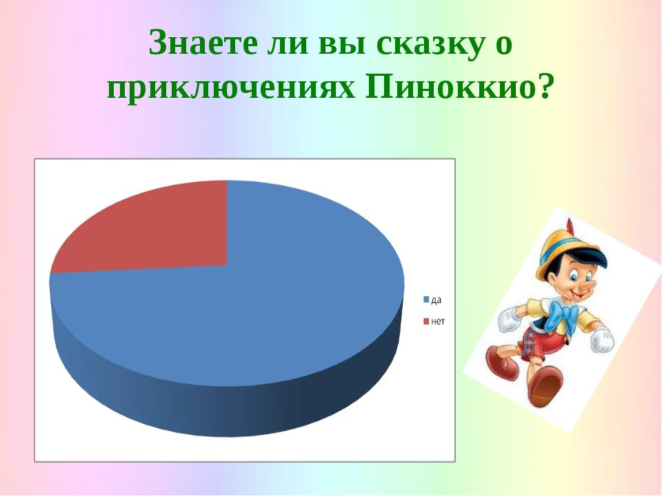 Знаете ли вы сказку о приключениях Пиноккио?
