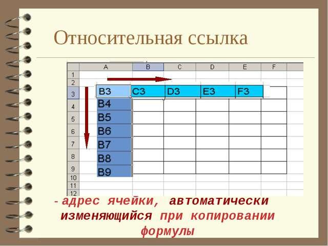 Относительная ссылка - адрес ячейки, автоматически изменяющийся при копирован...